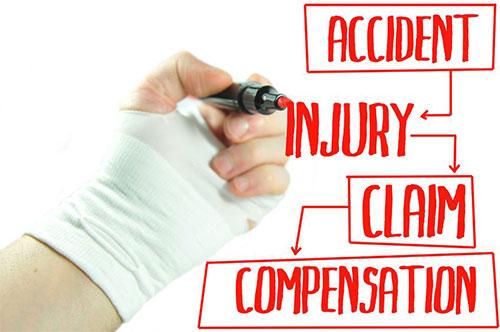 Wichita, KS personal injury attorney
